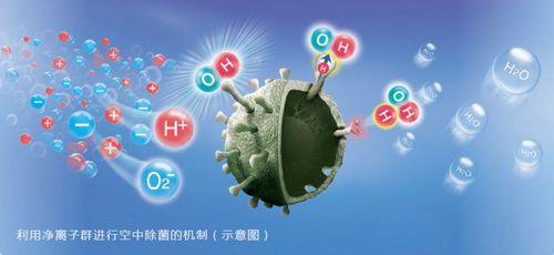 日本证明净离子群可抑制禽流感病毒