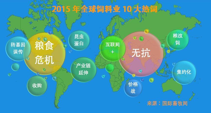 2015全球饲料业10大热词