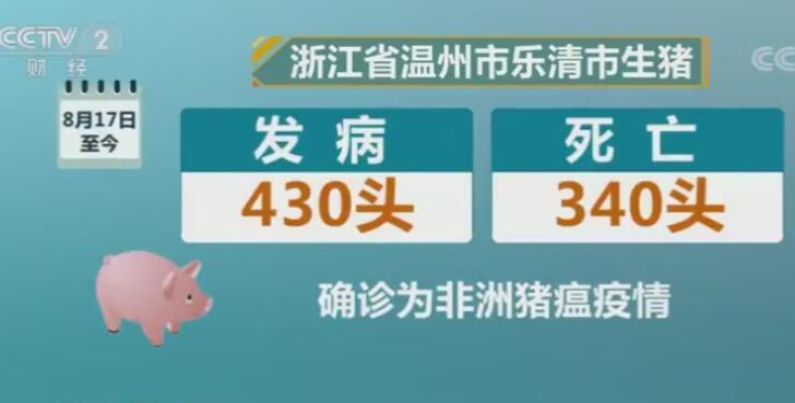 农业农村部:浙江乐清发生一起非洲猪瘟疫情