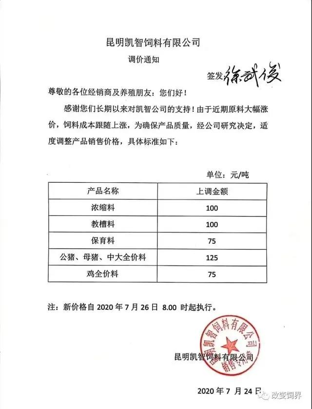 新希望、通威、正邦、安佑、海大等宣布饲料上涨50-125元/吨!