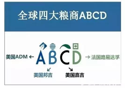 全球四大粮商路易达孚拟在中国投资超10亿美元建饲料蛋白项目